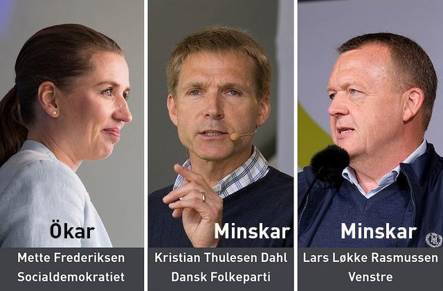 Politik tre ledare kommunval web